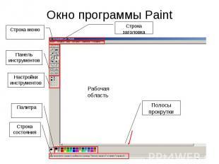 Окно программы Paint Строка заголовка Строка меню Панель инструментов Настройки