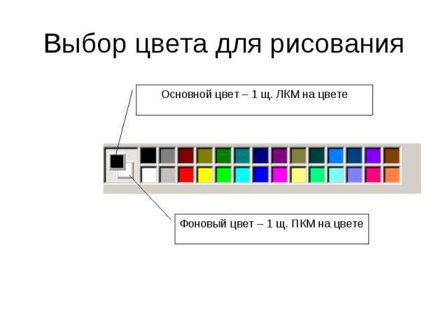 Выбор цвета для рисования Основной цвет – 1 щ. ЛКМ на цвете Фоновый цвет – 1 щ. ПКМ на цвете