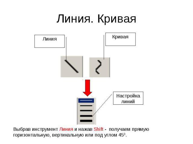 Линия. Кривая Линия Кривая Настройка линий Выбрав инструмент Линия и нажав Shift - получаем прямую горизонтальную, вертикальную или под углом 45 0.