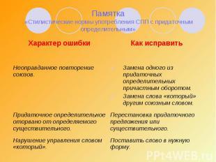 Памятка «Стилистические нормы употребления СПП с придаточным определительным» Ха