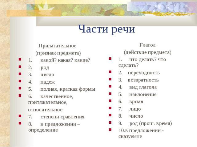 Части речи Прилагательное (признак предмета) 1. какой? какая? какие? 2. род 3. число 4. падеж 5. полная, краткая формы 6. качественное, притяжательное, относительное 7. степени сравнения 8. в предложении – определение Глагол (действие предмета) 1. ч…