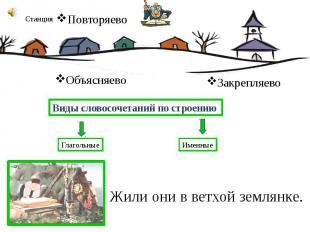 Повторяево Объясняево Закрепляево Станция Виды словосочетаний по строению Глагол
