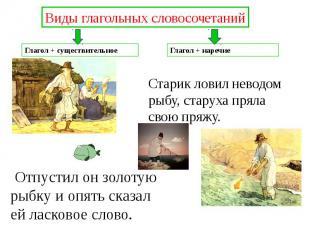 9 Виды глагольных словосочетаний Старик ловил неводом рыбу, старуха пряла свою п