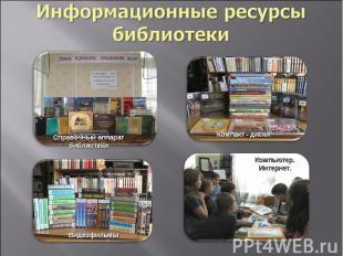 Информационные ресурсы библиотекиСправочный аппарат библиотекиКомпакт - дискиВид