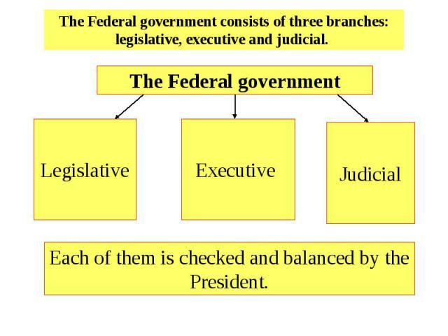 The Federal government consists of three branches: legislative, executive and judicial. The Federal governmentLegislativeExecutive JudicialEach of them is checked and balanced by the President.