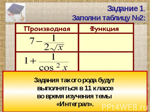 Задание 1.Заполни таблицу №2: Задания такого рода будут выполняться в 11 классево время изучения темы «Интеграл».