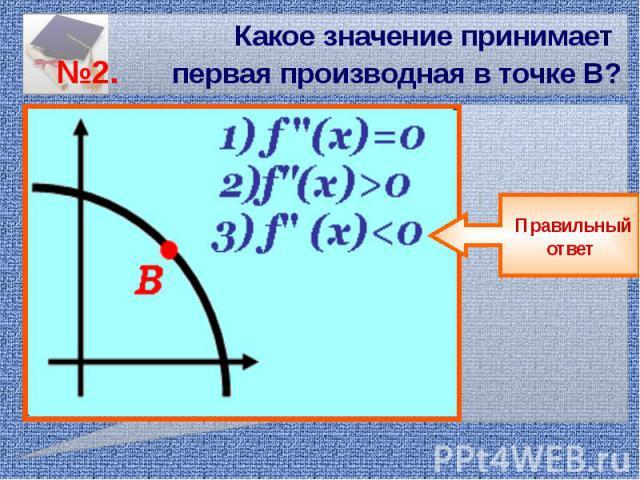 Какое значение принимает №2. первая производная в точке В?
