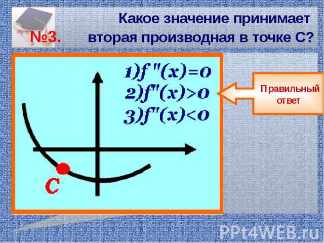 Какое значение принимает №3. вторая производная в точке С?