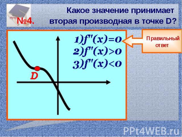 Какое значение принимает №4. вторая производная в точке D?