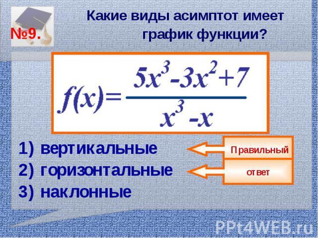 Какие виды асимптот имеет №9. график функции? вертикальныегоризонтальныенаклонные