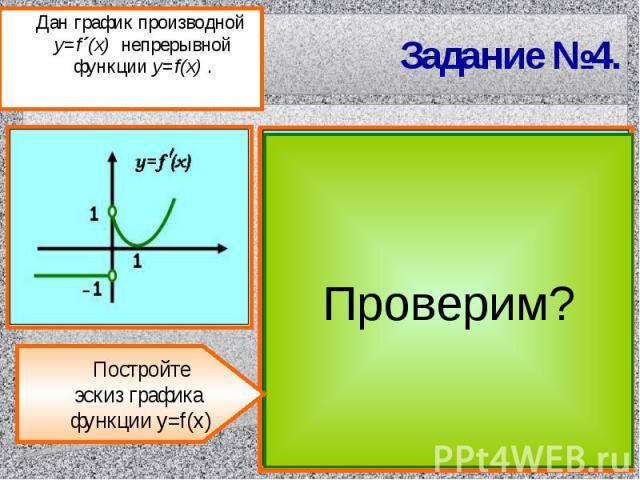 Задание №4. Дан график производной y=f´(x) непрерывной функции y=f(x) .Постройтеэскиз графика функции y=f(x)