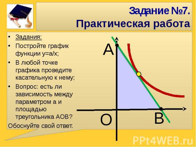 Задания:Постройте график функции у=а/х;В любой точке графика проведите касательную к нему;Вопрос: есть ли зависимость между параметром а и площадью треугольника АОВ?Обоснуйте свой ответ.