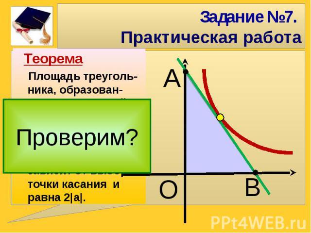 Задание №7. Практическая работаПлощадь треуголь-ника, образован-ного касательной, проведенной к графику функции у=а/х, и осями координат, не зависит от выбора точки касания и равна 2|а|.
