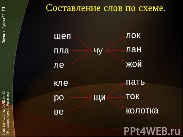 Составление слов по схеме.шепплалеклеровещичулокланжойпатьтокколотка