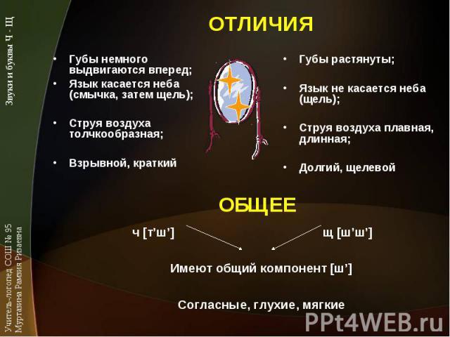 Губы немного выдвигаются вперед;Язык касается неба (смычка, затем щель);Струя воздуха толчкообразная;Взрывной, краткийГубы растянуты;Язык не касается неба (щель);Струя воздуха плавная, длинная;Долгий, щелевойч [т'ш'] щ [ш'ш']Имеют общий компонент [ш…