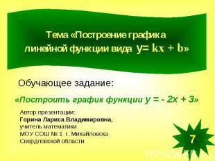 Построение графика линейной функции вида у= kx + b Обучающее задание: «Построить
