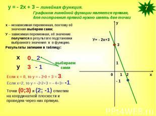х – независимая переменная, поэтому её значения выберем сами;У – зависимая перем