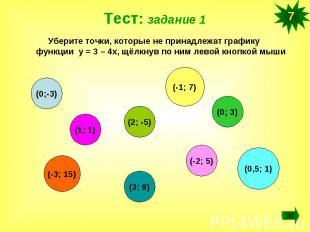 Уберите точки, которые не принадлежат графику функции у = 3 – 4х, щёлкнув по ним