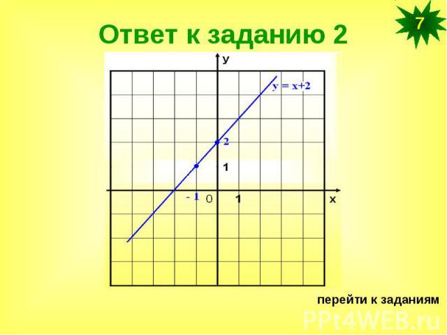 Ответ к заданию 2
