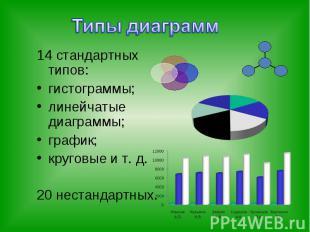 14 стандартных типов:гистограммы;линейчатые диаграммы;график;круговые и т. д.20