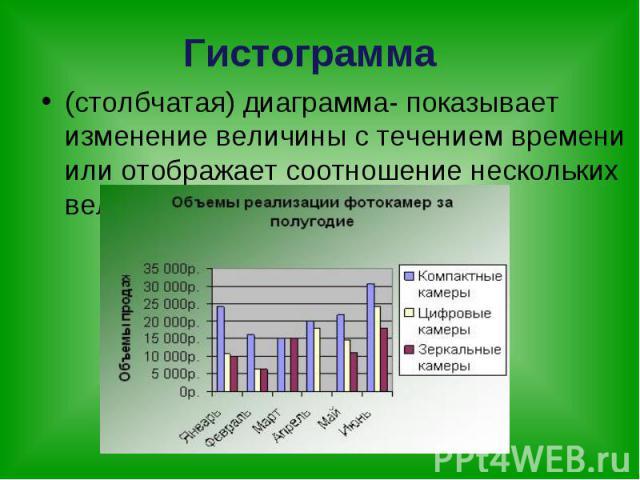 (столбчатая) диаграмма- показывает изменение величины с течением времени или отображает соотношение нескольких величин
