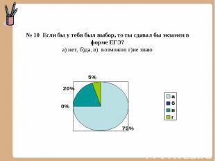 № 10 Если бы у тебя был выбор, то ты сдавал бы экзамен в форме ЕГЭ?а) нет, б)да,