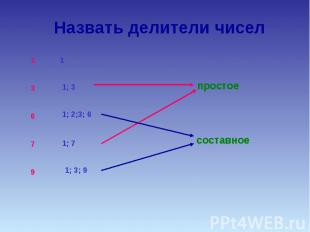 Назвать делители чисел11; 31; 2;3; 61; 71; 3; 9простоесоставное