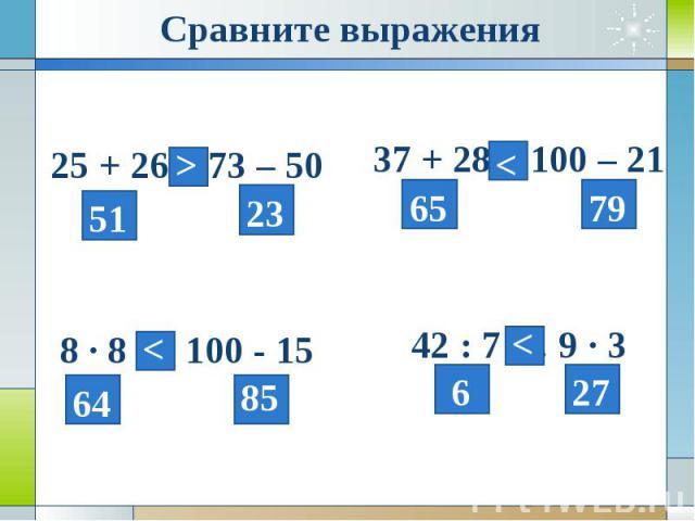 Сравните выражения25 + 26…73 – 508 · 8 … 100 - 1537 + 28…100 – 2142 : 7 … 9 · 3