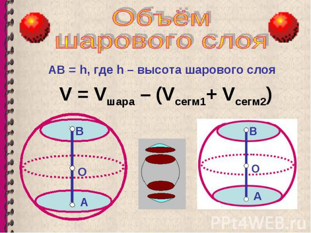 АВ = h, где h – высота шарового слоя V = V шара – (V сегм1 + V сегм2 ) О В А А