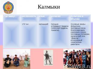Калмыки Где живутчисленностьязыкрелигияКультура и обычаи 178 тыс.калмыцкийКалмык