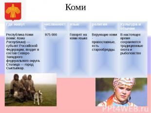 Коми Где живутчисленностьязыкрелигияКультура и обычаи Республика Коми (коми: Ком