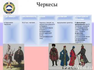 Черкесы Где живутчисленностьязыкрелигияКультура и обычаи в Карачаево-Черкесии 50