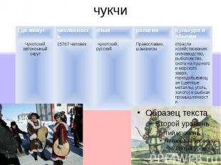 Где живутчисленностьязыкрелигияКультура и обычаи Чукотский автономный округ 1576