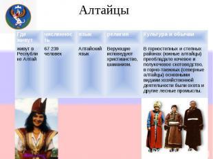 Алтайцы Где живутчисленностьязыкрелигияКультура и обычаи живут в Республик е Алт