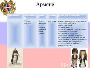 Армяне Где живутчисленностьязыкрелигияКультура и обычаи 532 тыс. человекЯзык арм