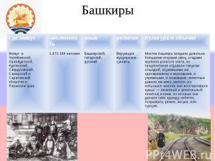 Башкиры Где живутчисленностьязыкрелигияКультура и обычаи Живут в Челябинской, Ор