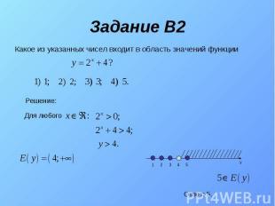 Задание В2 Какое из указанных чисел входит в область значений функции Для любого