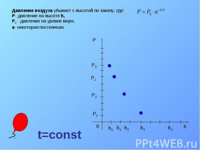Давление воздуха убывает с высотой по закону, где: P- давление на высоте h, P 0 - давление на уровне моря, а- некоторая постоянная. h 0 h0h0 h1h1 h2h2 h3h3 hnhn P P0P0 P1P1 P2P2 P3P3 t=const