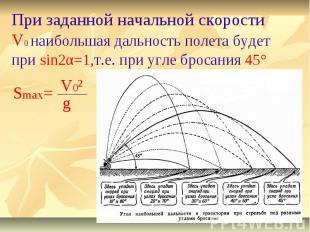 При заданной начальной скорости V0 наибольшая дальность полета будет при sin2α=1