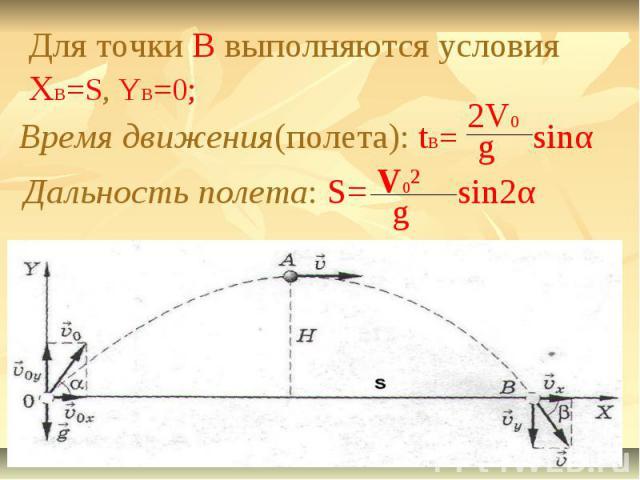 Для точки B выполняются условия XB=S, YB=0;Время движения(полета): tB=Дальность полета: S=