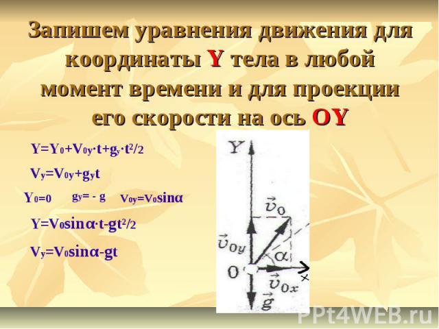 Запишем уравнения движения для координаты Y тела в любой момент времени и для проекции его скорости на ось OYY=Y0+V0y·t+gy·t²/2Vy=V0y+gytY0=0gy= - gV0y=V0sinαY=V0sinα·t-gt²/2Vy=V0sinα-gt