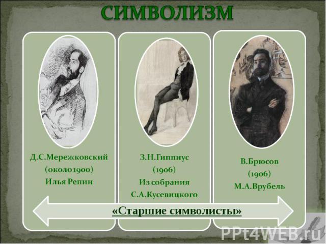 «Старшие символисты» «Старшие символисты»
