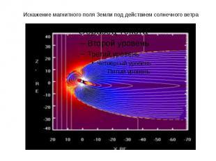 Искажение магнитного поля Земли под действием солнечного ветра