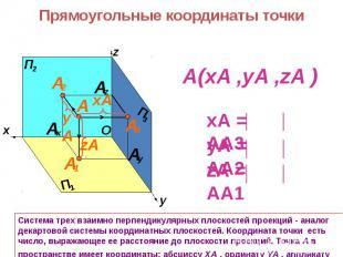Система трех взаимно перпендикулярных плоскостей проекций - аналог декартовой си