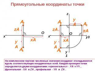 На комплексном чертеже численные значения координат откладываются вдоль соответс