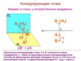 Фронтально конкурирующие точки А и В отличаются только координатой y , лежат на