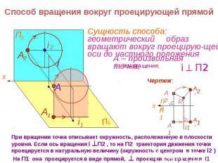 Способ вращения вокруг проецирующей прямой При вращении точка описывает окружнос