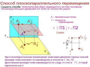 Способ плоскопараллельного перемещения При плоскопараллельном перемещении траект