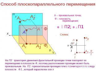 Способ плоскопараллельного перемещения На П2 траектория движения фронтальной про