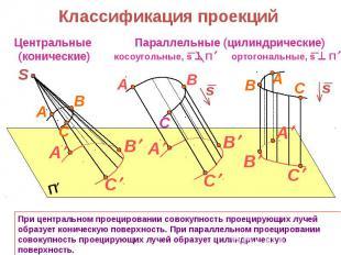 Классификация проекций При центральном проецировании совокупность проецирующих л